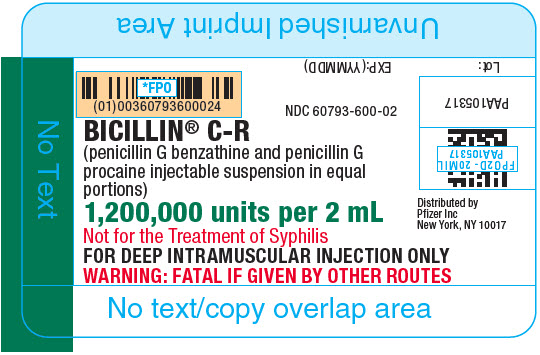 PRINCIPAL DISPLAY PANEL - 2 mL Syringe Label - 600